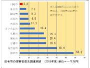 活動REPORT